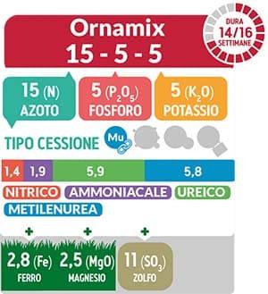 NatureLab Ornamix 15-5-5, fertilizzante specifico per le colture ornamentali