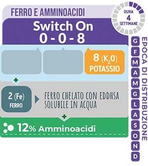 Ferro & Amminoacidi TurFeed Pro Switch On