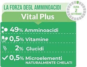 TurFeed Pro Vital Plus è un prodotto costituito da una forte componente organica